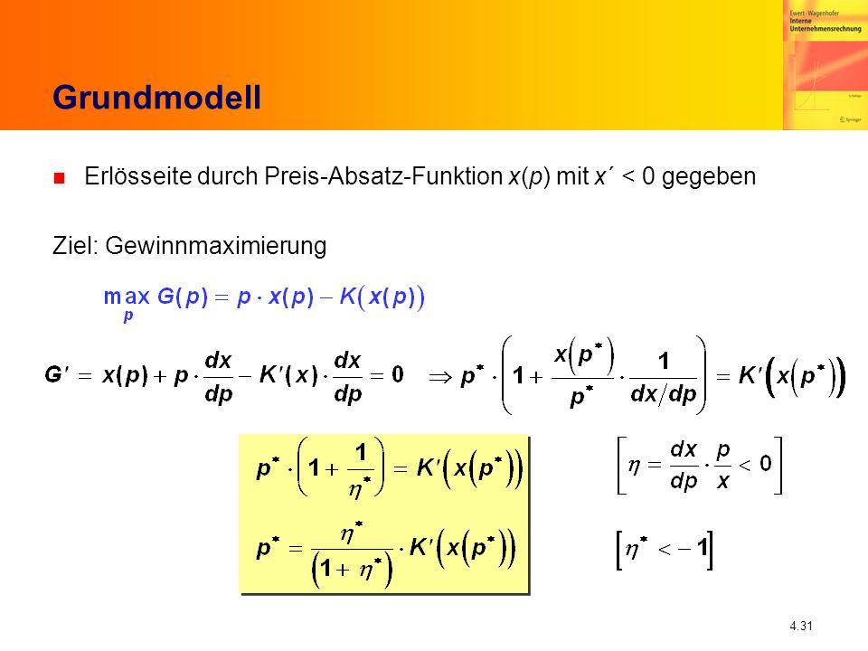 Grundmodell Erlösseite durch Preis-Absatz-Funktion x(p) mit x´ < 0 gegeben Ziel: Gewinnmaximierung