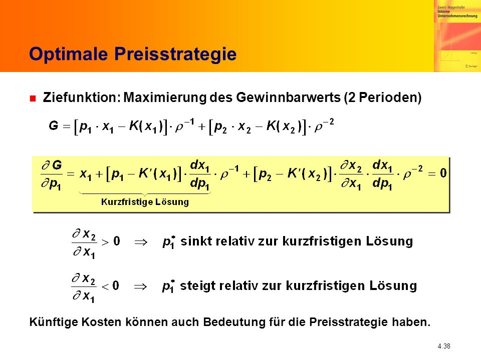 Optimale Preisstrategie