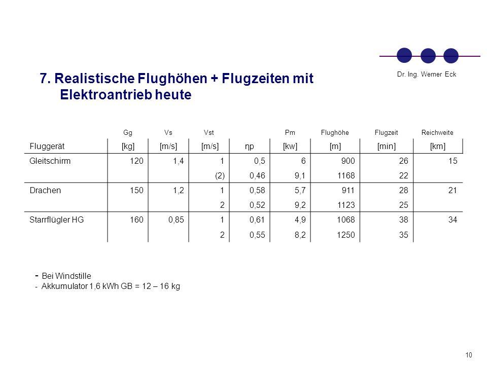 7. Realistische Flughöhen + Flugzeiten mit Elektroantrieb heute