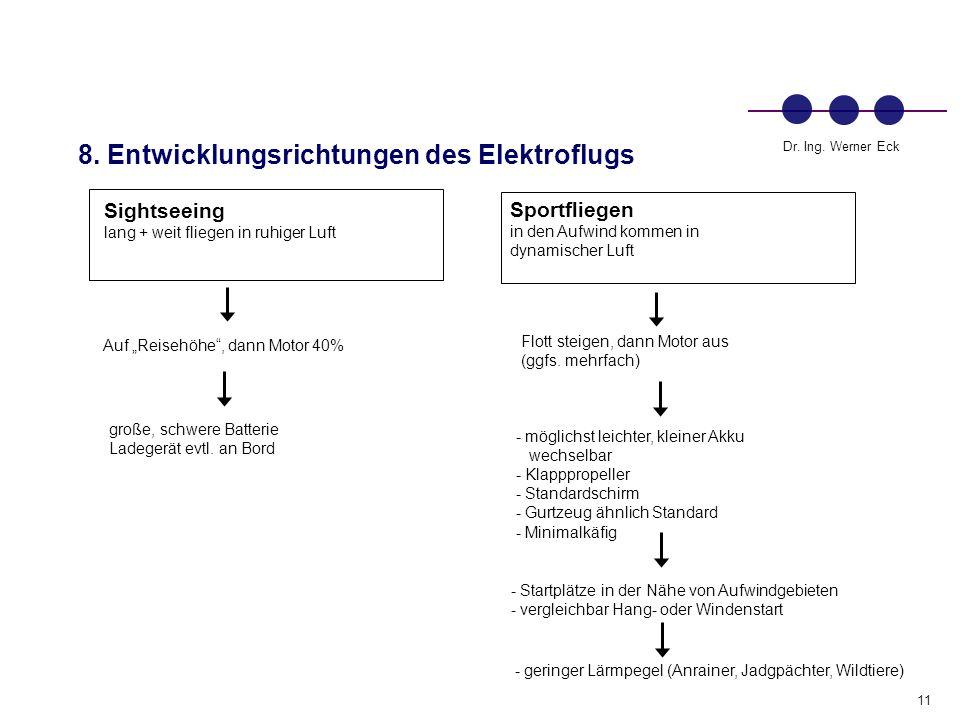 8. Entwicklungsrichtungen des Elektroflugs