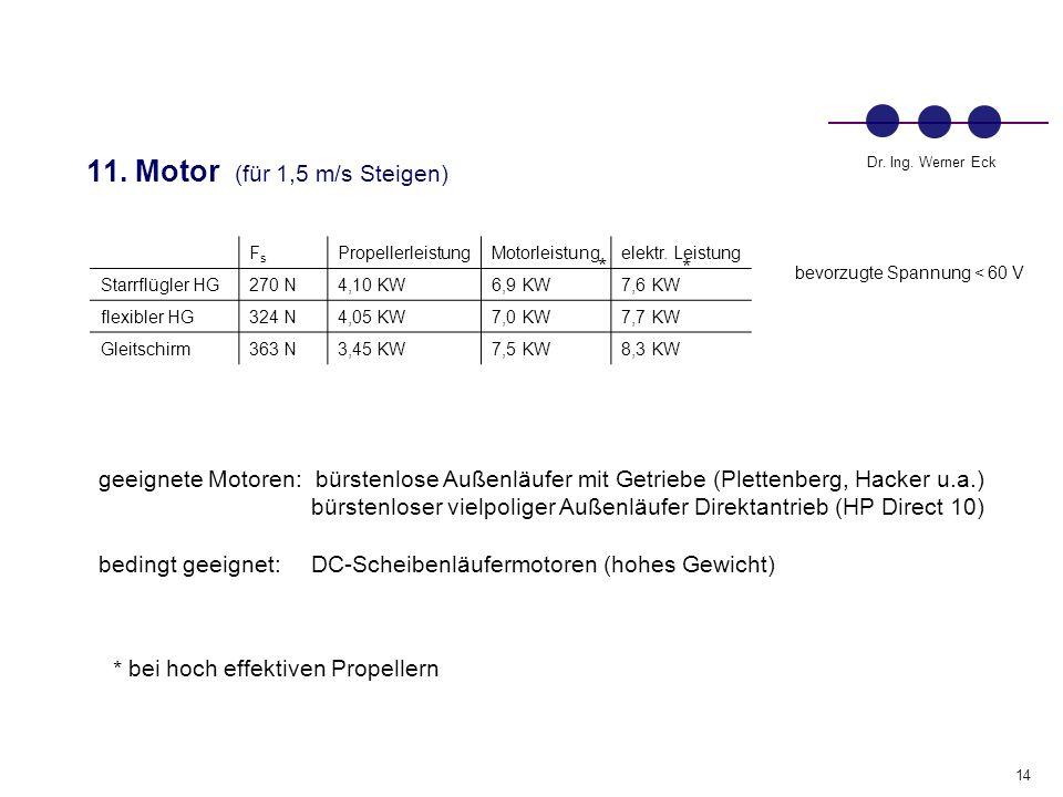 11. Motor (für 1,5 m/s Steigen)