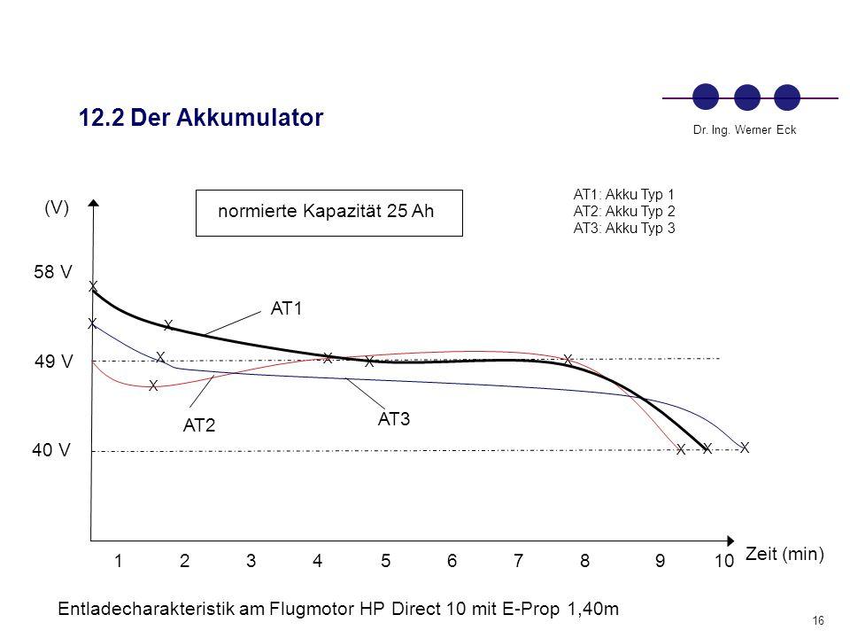 12.2 Der Akkumulator (V) normierte Kapazität 25 Ah 58 V X AT1 X X 49 V