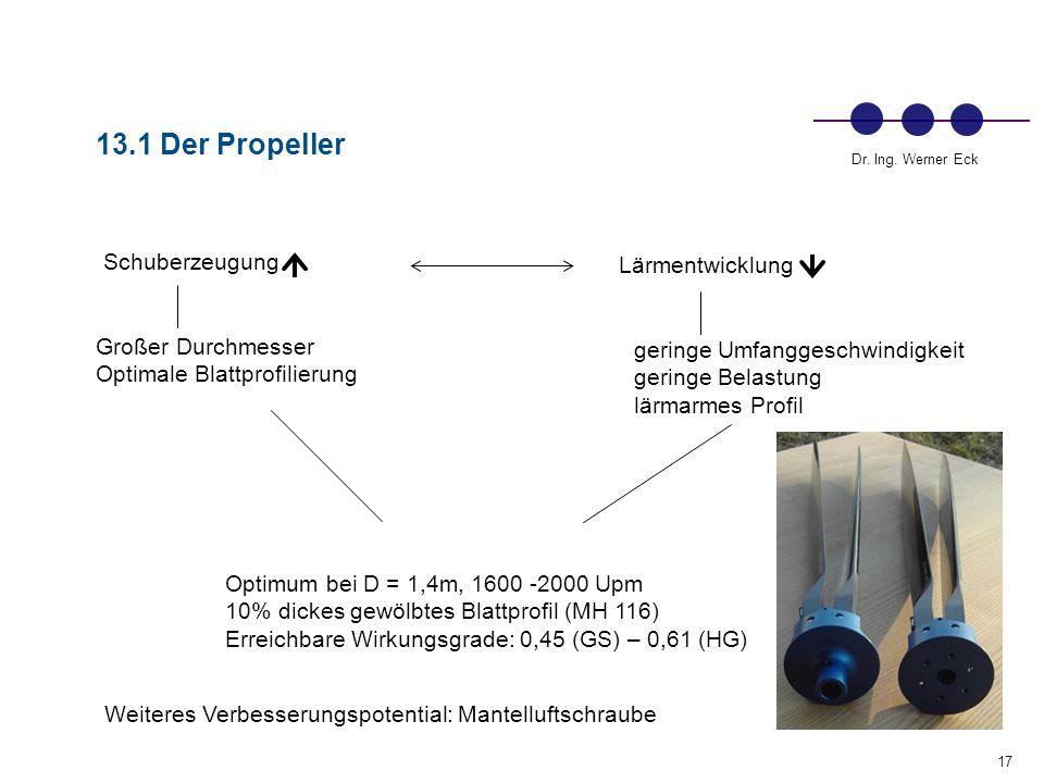 13.1 Der Propeller Schuberzeugung Lärmentwicklung Großer Durchmesser