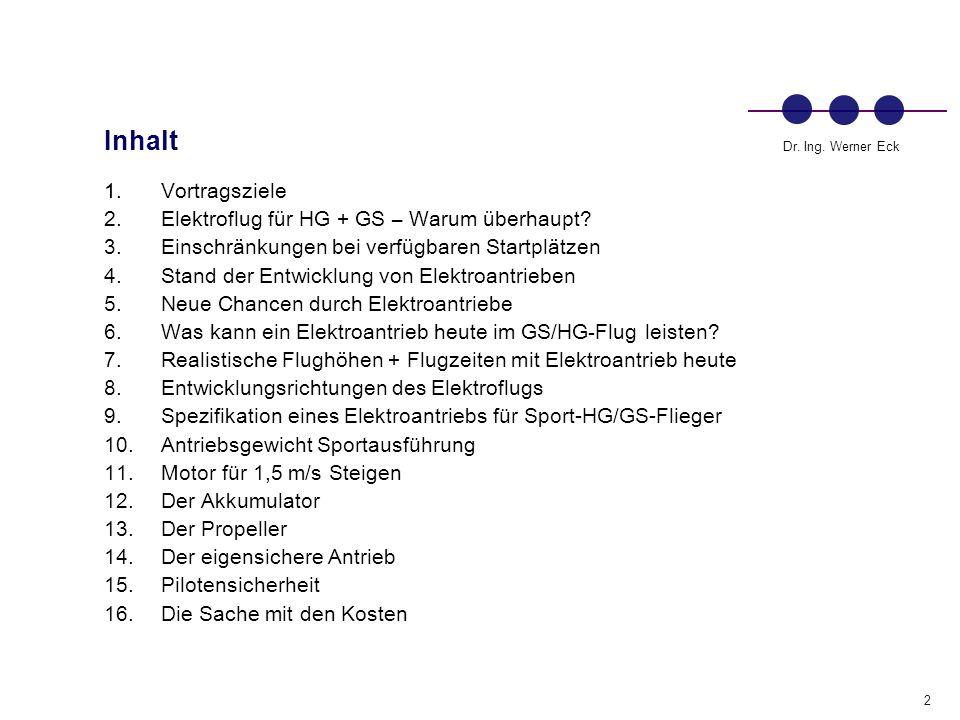 Inhalt Vortragsziele Elektroflug für HG + GS – Warum überhaupt