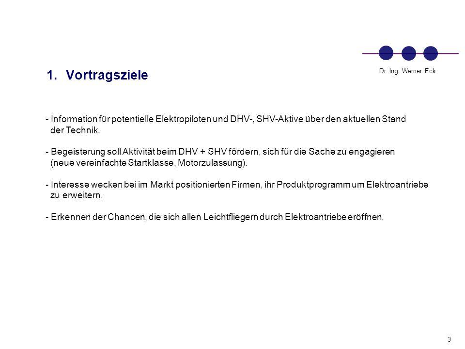 Vortragsziele Information für potentielle Elektropiloten und DHV-, SHV-Aktive über den aktuellen Stand der Technik.