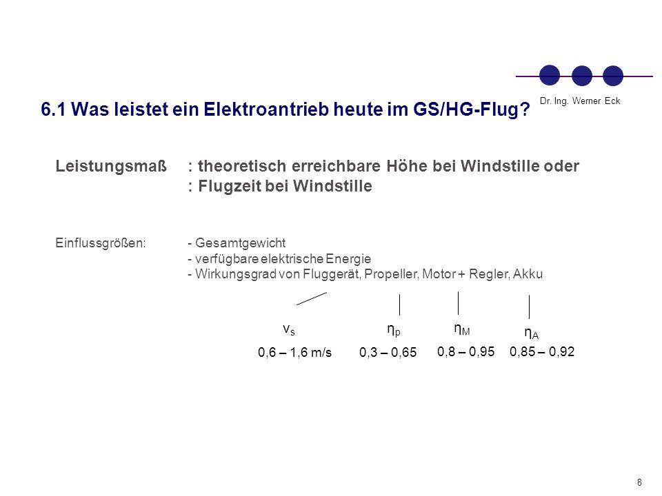 6.1 Was leistet ein Elektroantrieb heute im GS/HG-Flug