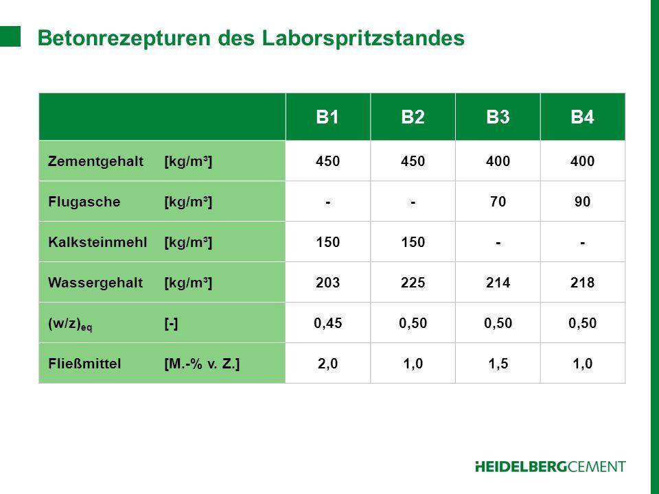 Betonrezepturen des Laborspritzstandes