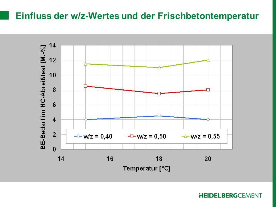 Einfluss der w/z-Wertes und der Frischbetontemperatur