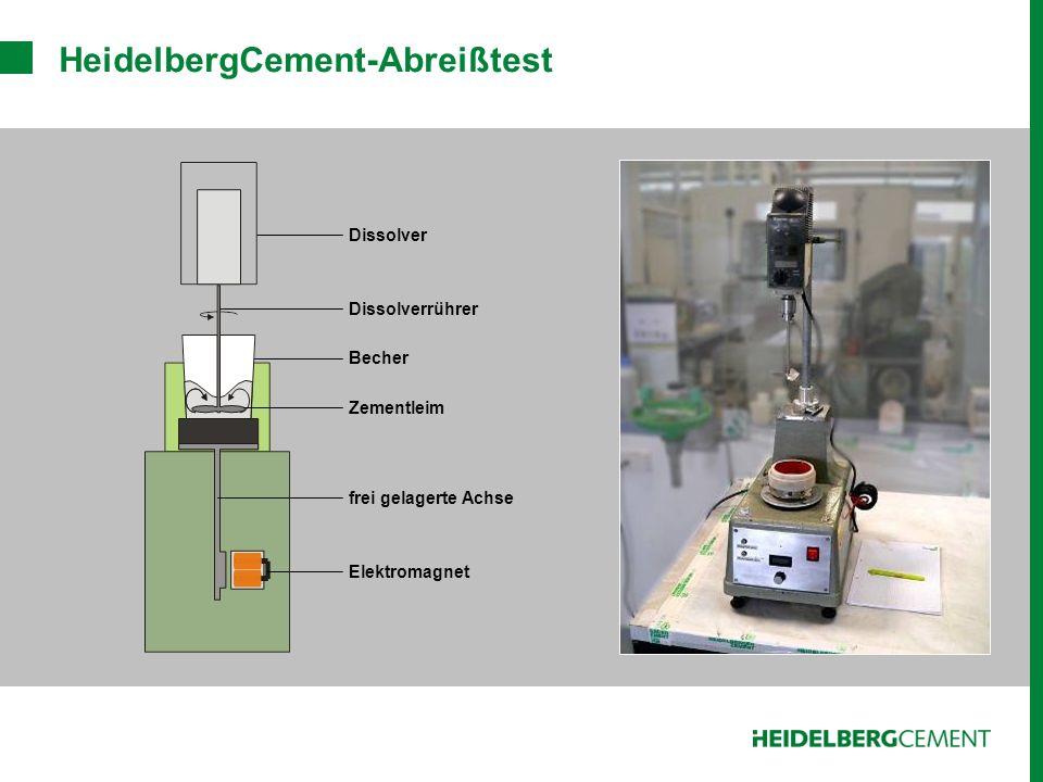HeidelbergCement-Abreißtest