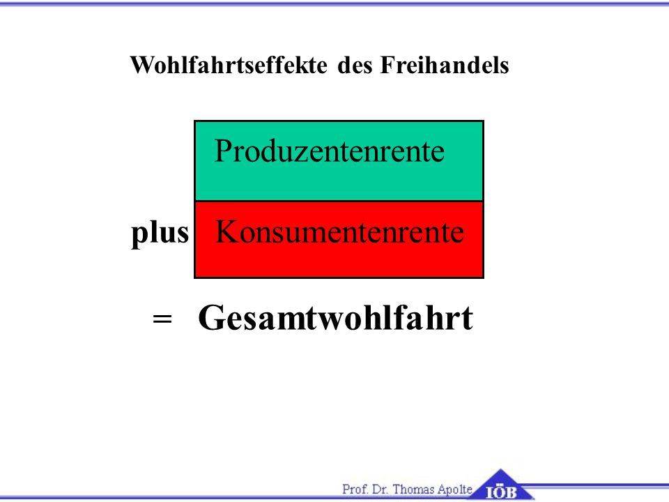 Gesamtwohlfahrt plus Konsumentenrente =