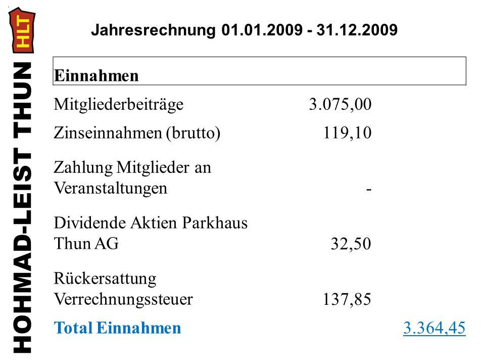 HOHMAD-LEIST THUN Einnahmen Mitgliederbeiträge 3.075,00
