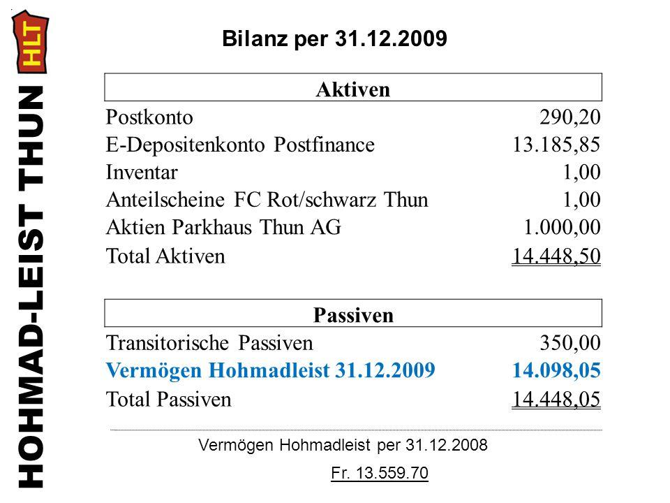 Vermögen Hohmadleist per 31.12.2008