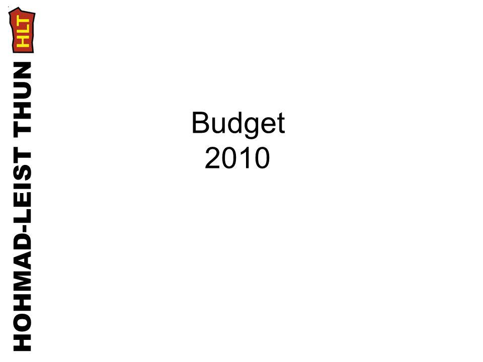 Budget 2010 HOHMAD-LEIST THUN