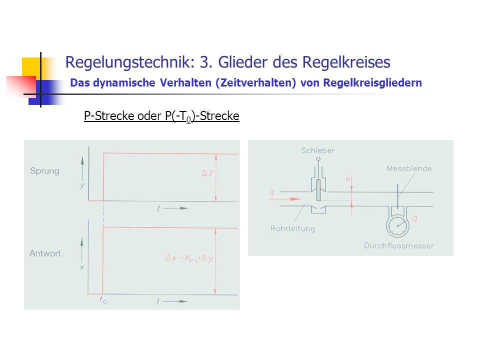 Regelungstechnik: 3. Glieder des Regelkreises Das dynamische Verhalten (Zeitverhalten) von Regelkreisgliedern