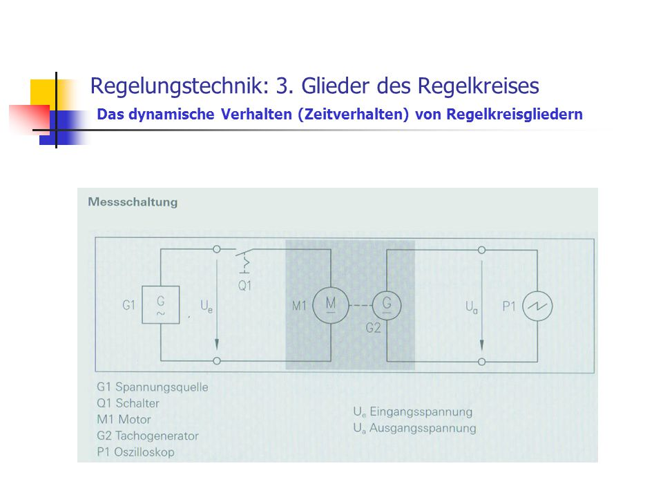 Regelungstechnik: 3.