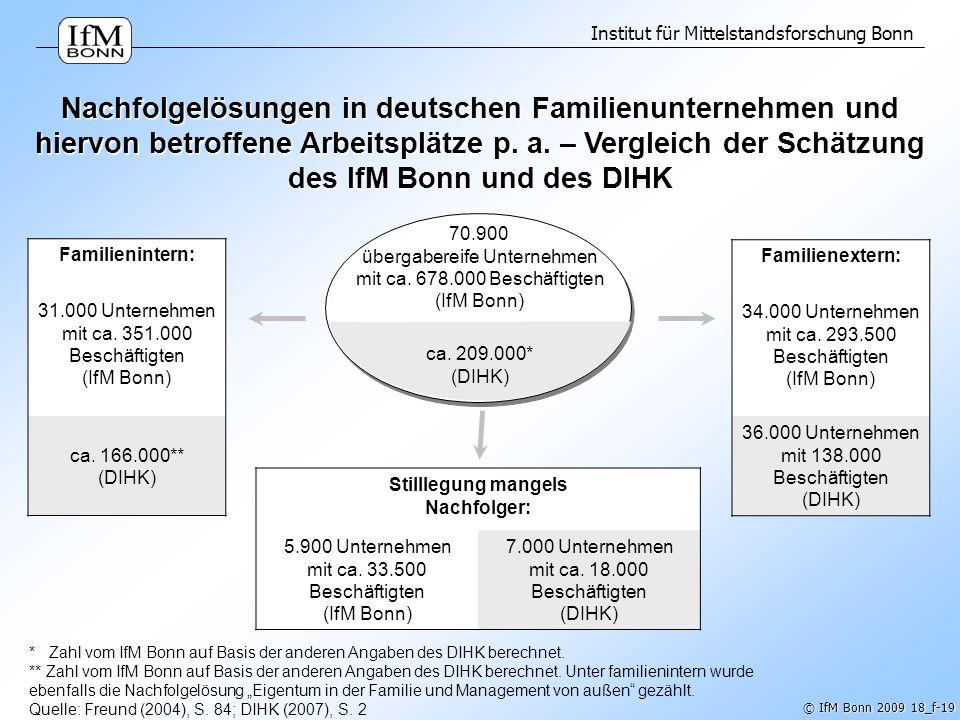 Nachfolgelösungen in deutschen Familienunternehmen und hiervon betroffene Arbeitsplätze p. a. – Vergleich der Schätzung des IfM Bonn und des DIHK