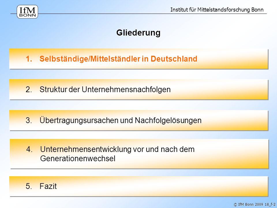 Gliederung Selbständige/Mittelständler in Deutschland