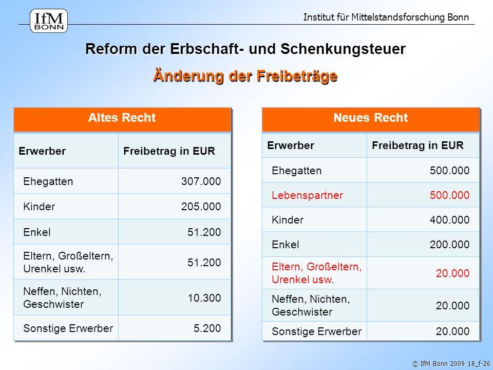 Reform der Erbschaft- und Schenkungsteuer Änderung der Freibeträge