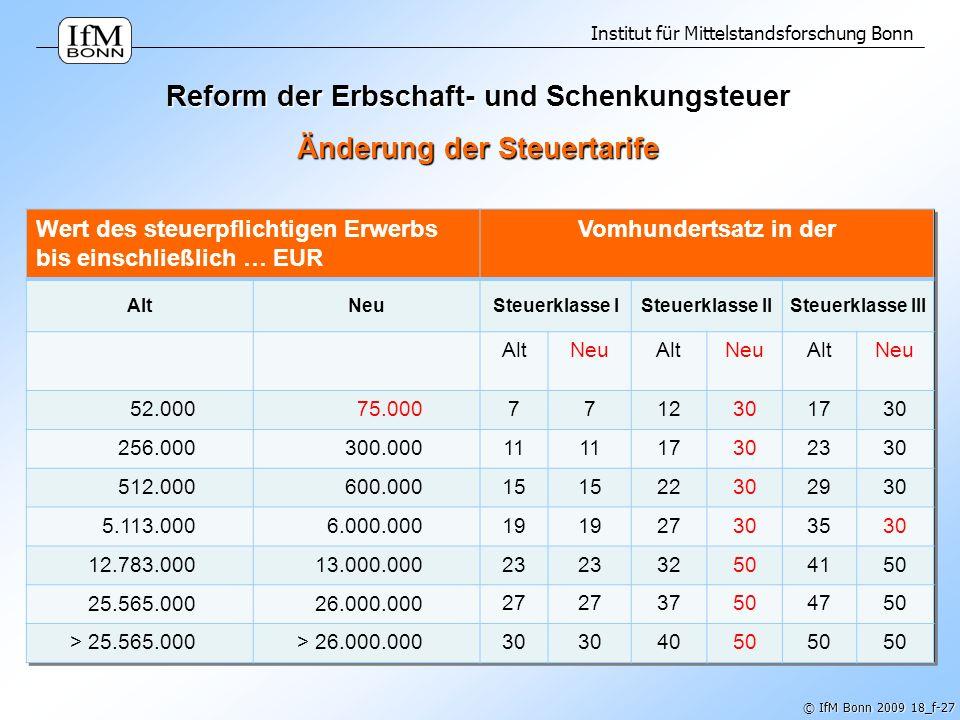 Reform der Erbschaft- und Schenkungsteuer Änderung der Steuertarife