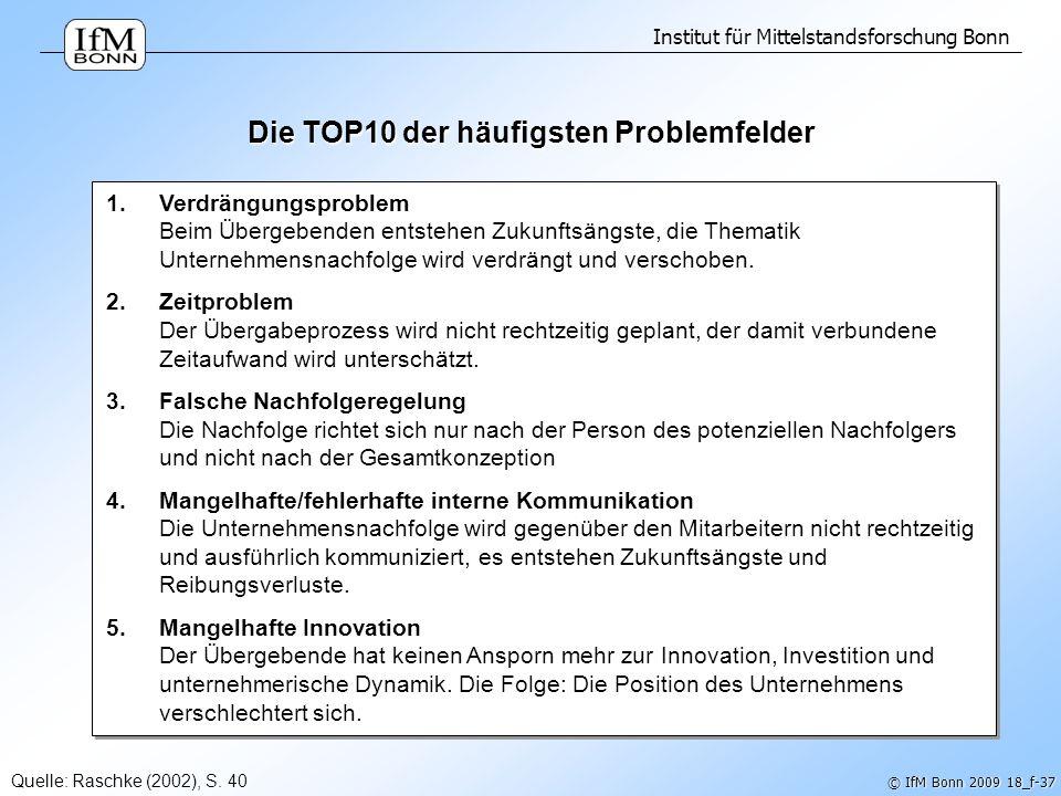Die TOP10 der häufigsten Problemfelder