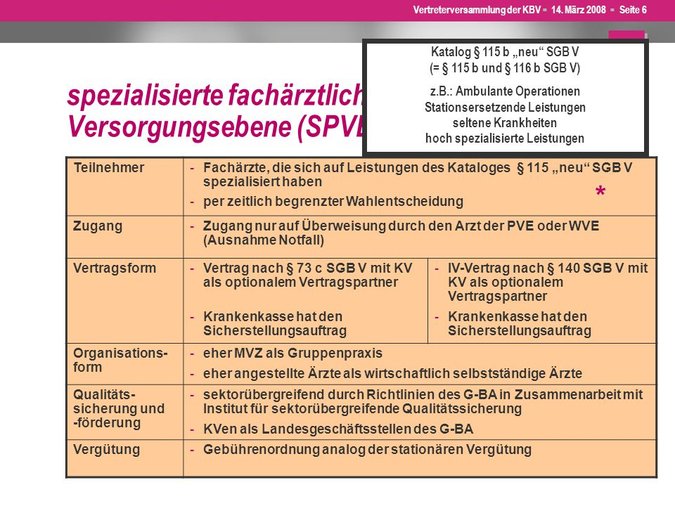 spezialisierte fachärztliche krankenhausnahe Versorgungsebene (SPVE)
