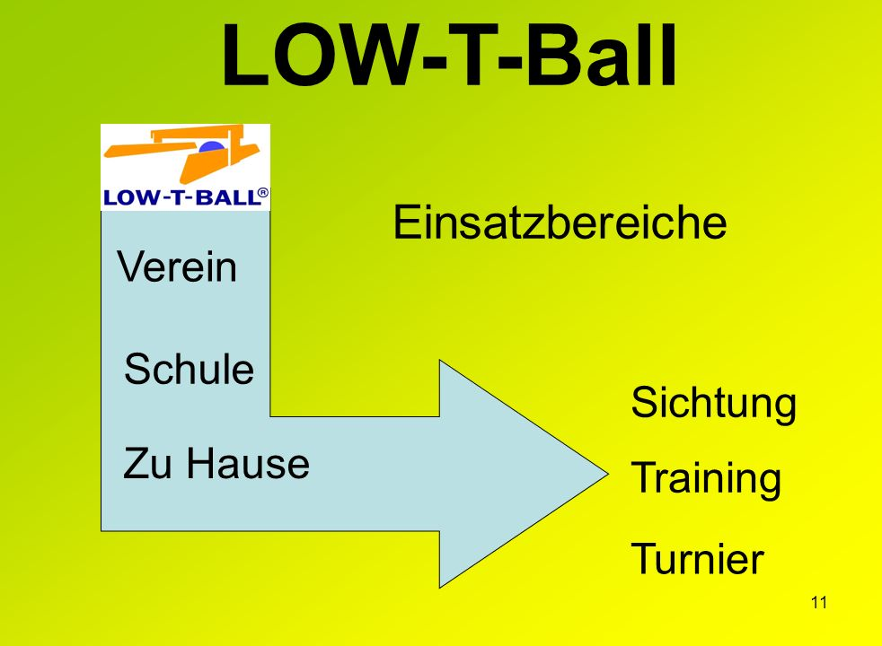 LOW-T-Ball Einsatzbereiche Verein Schule Sichtung Zu Hause Training