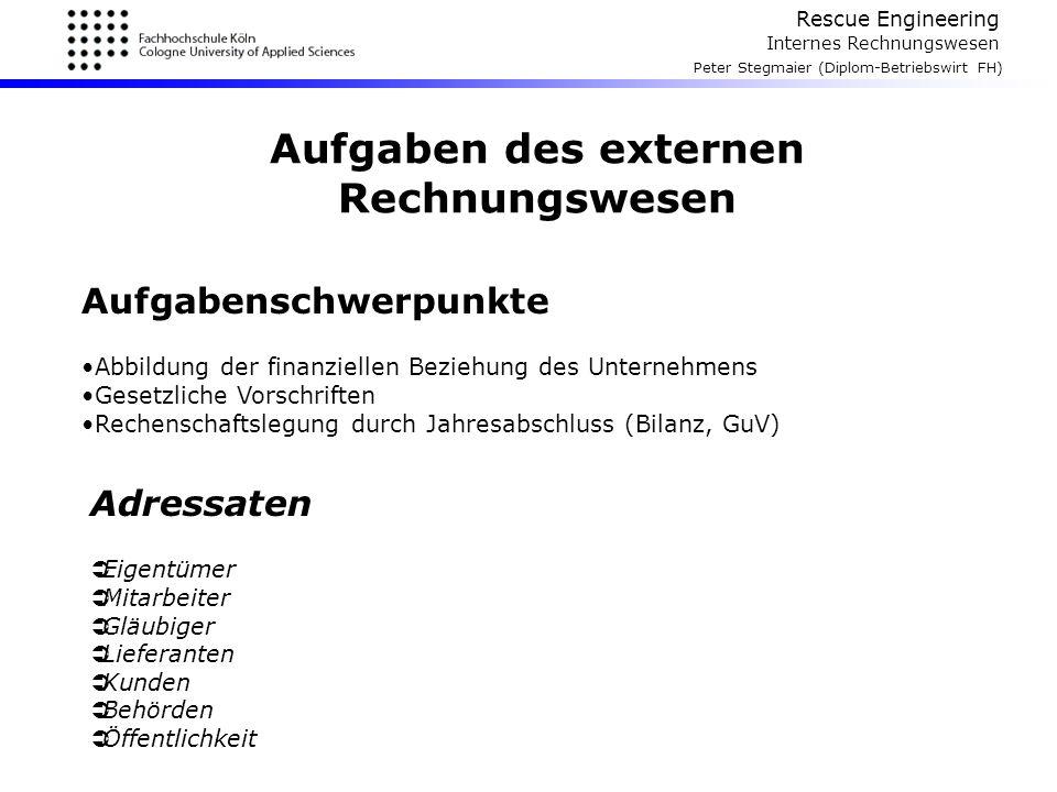 Aufgaben des externen Rechnungswesen