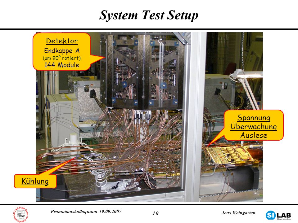 System Test Setup Detektor Spannung Überwachung Auslese Kühlung