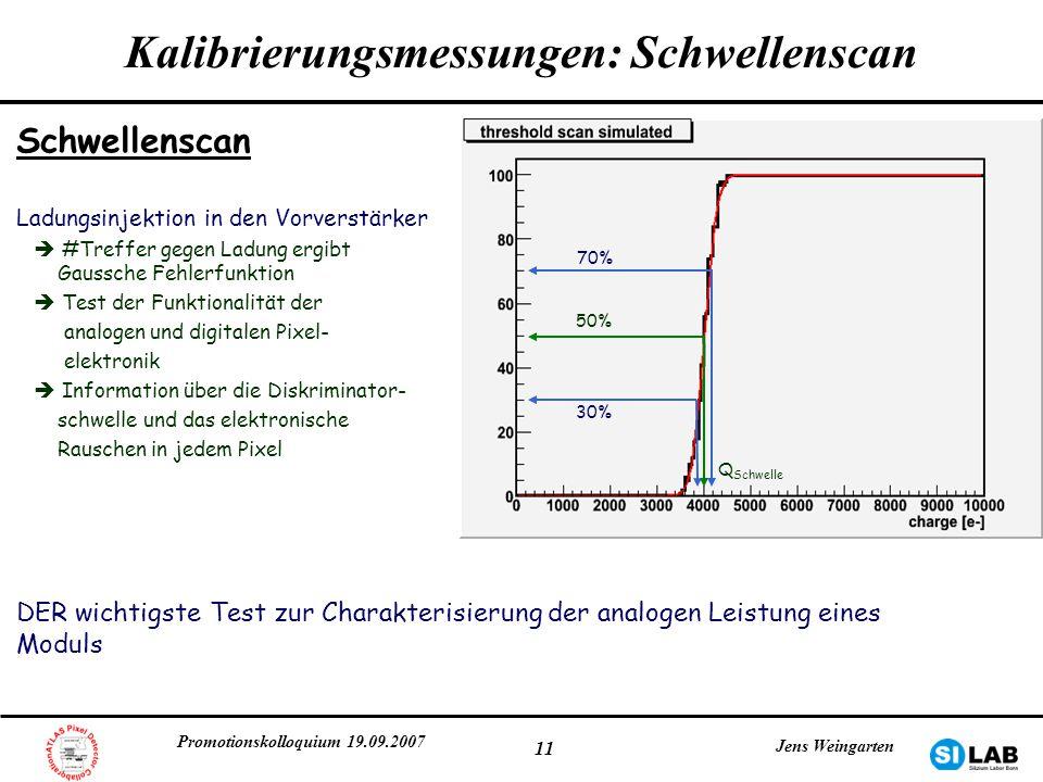 Kalibrierungsmessungen: Schwellenscan