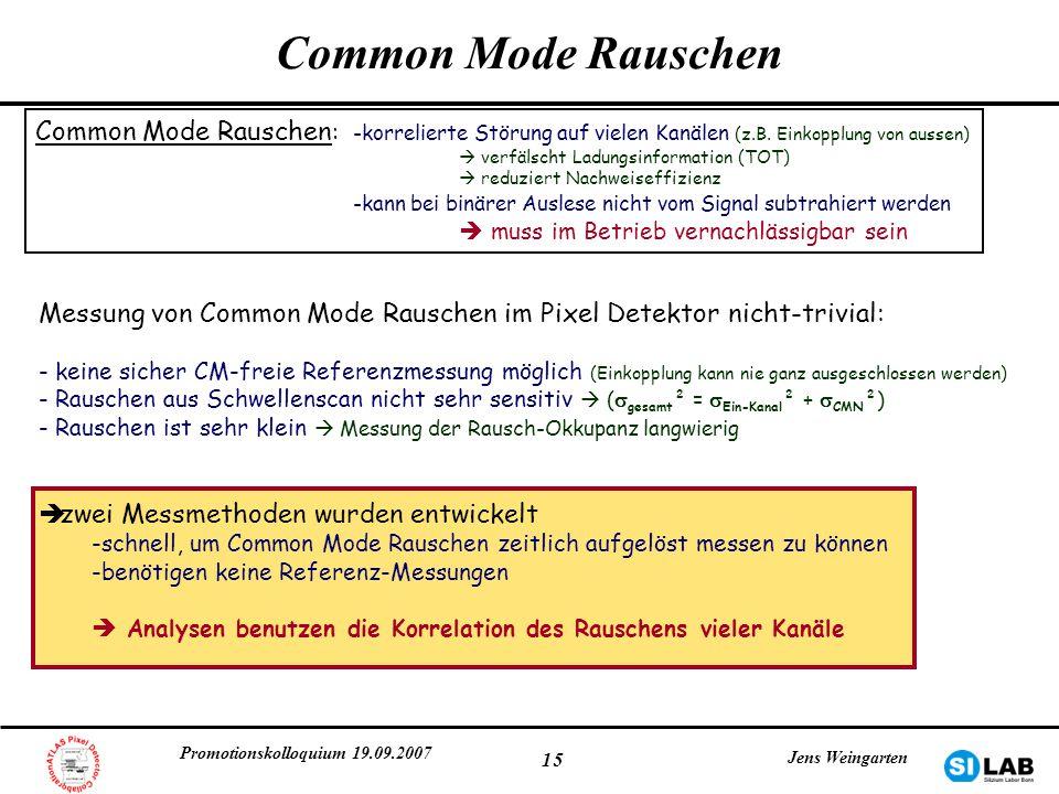 Common Mode Rauschen Common Mode Rauschen: -korrelierte Störung auf vielen Kanälen (z.B. Einkopplung von aussen)