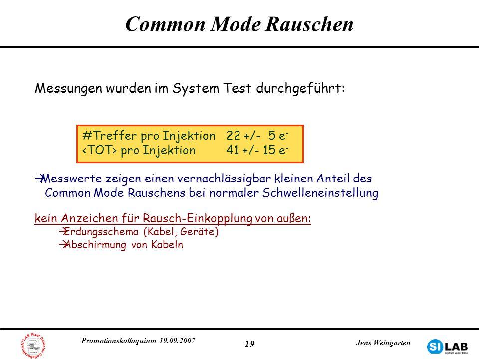 Common Mode Rauschen Messungen wurden im System Test durchgeführt: