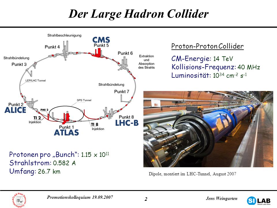 Der Large Hadron Collider