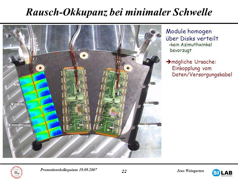Rausch-Okkupanz bei minimaler Schwelle