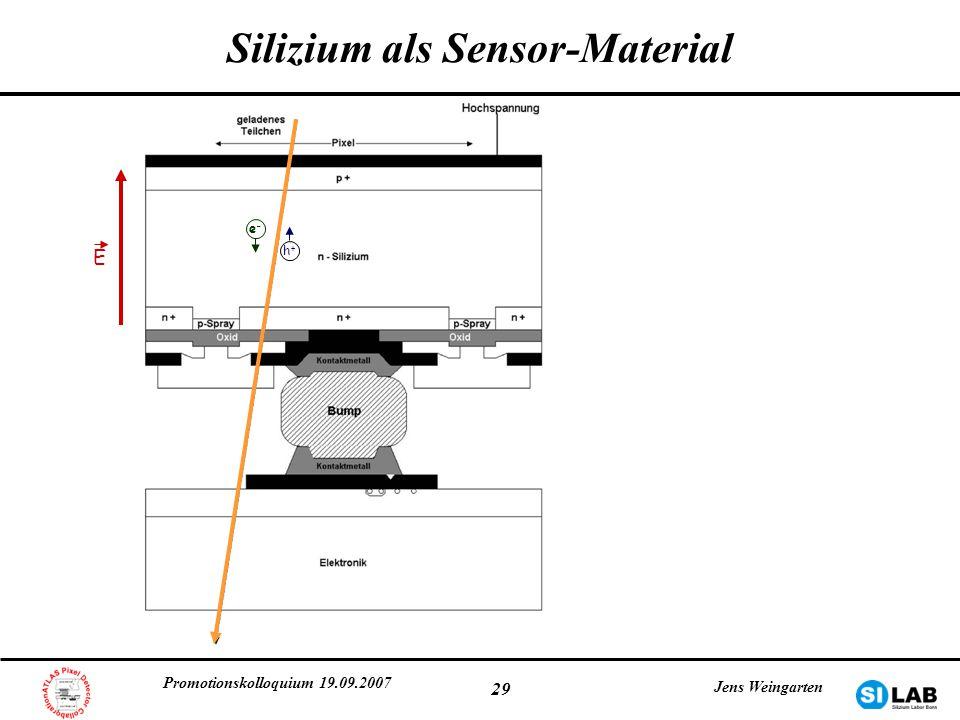 Silizium als Sensor-Material