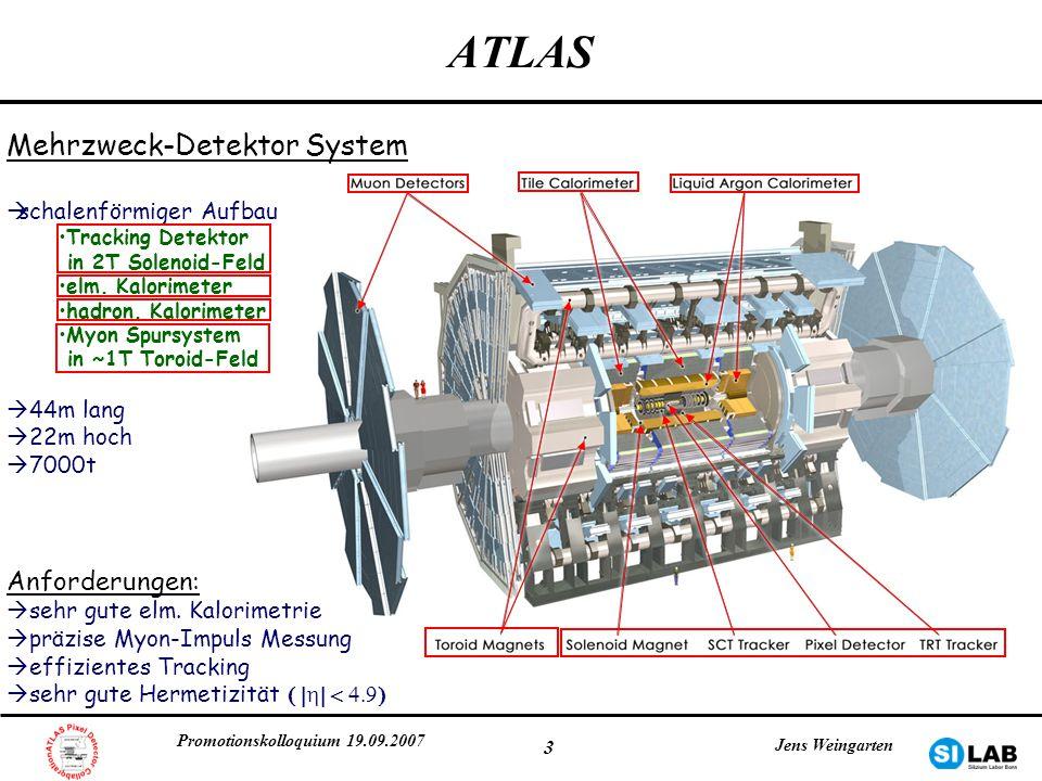 ATLAS Mehrzweck-Detektor System Anforderungen: schalenförmiger Aufbau
