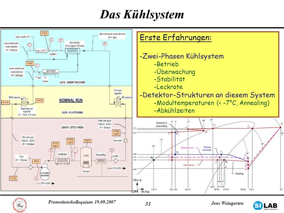 Das Kühlsystem Erste Erfahrungen: Zwei-Phasen Kühlsystem
