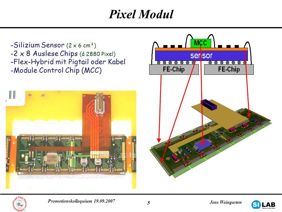 Pixel Modul Silizium Sensor (2 x 6 cm²)