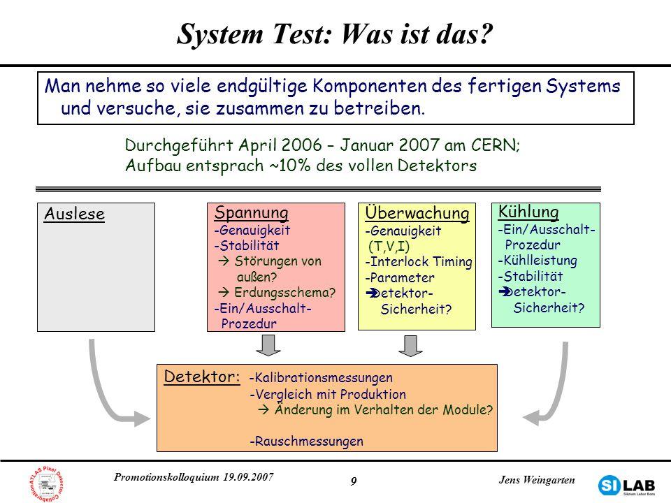 System Test: Was ist das