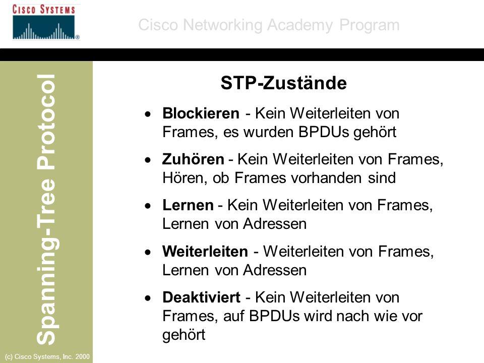 STP-Zustände Blockieren - Kein Weiterleiten von Frames, es wurden BPDUs gehört.