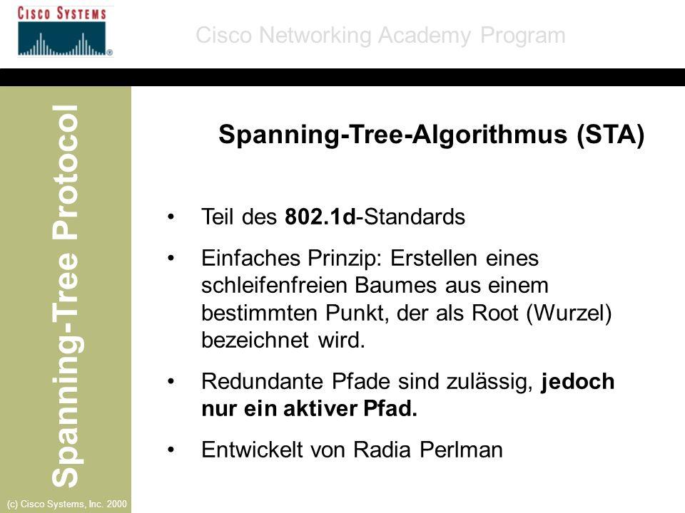 Spanning-Tree-Algorithmus (STA)