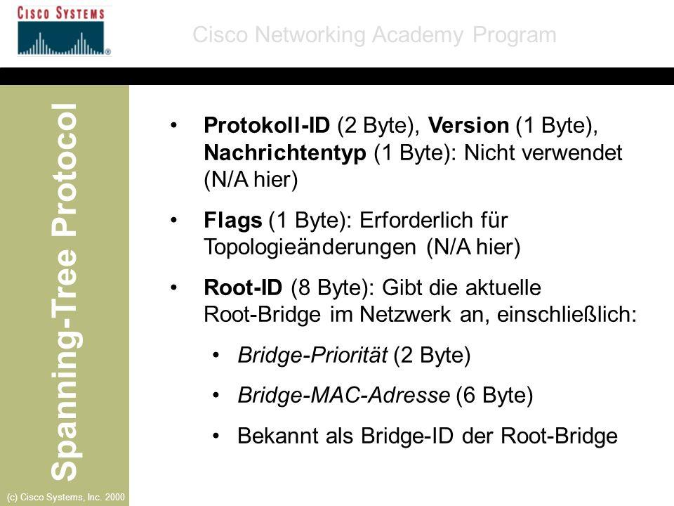 Protokoll-ID (2 Byte), Version (1 Byte), Nachrichtentyp (1 Byte): Nicht verwendet (N/A hier)