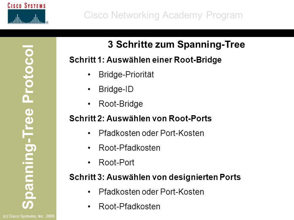 3 Schritte zum Spanning-Tree