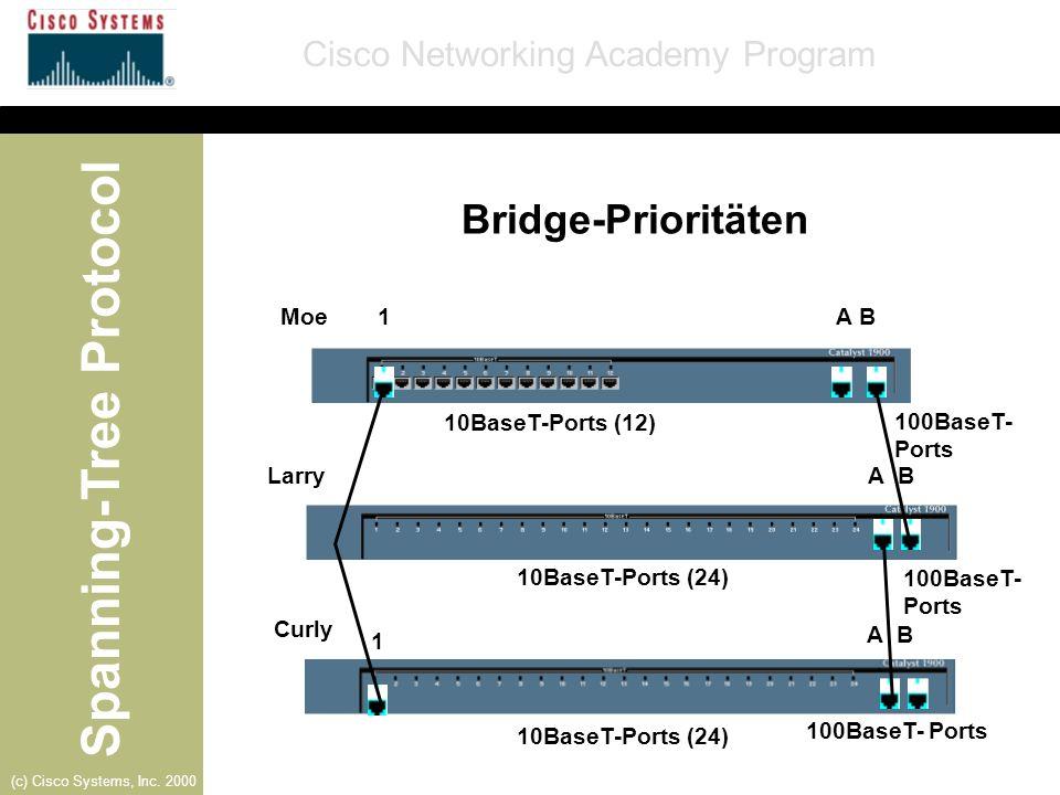 Bridge-Prioritäten Moe 1 A B 10BaseT-Ports (12) 100BaseT- Ports Larry