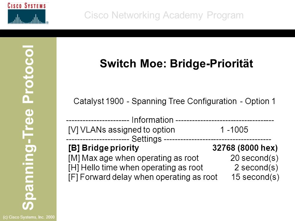 Switch Moe: Bridge-Priorität