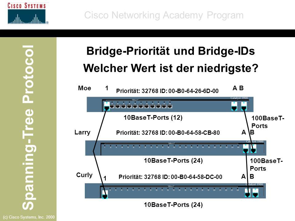 Bridge-Priorität und Bridge-IDs Welcher Wert ist der niedrigste