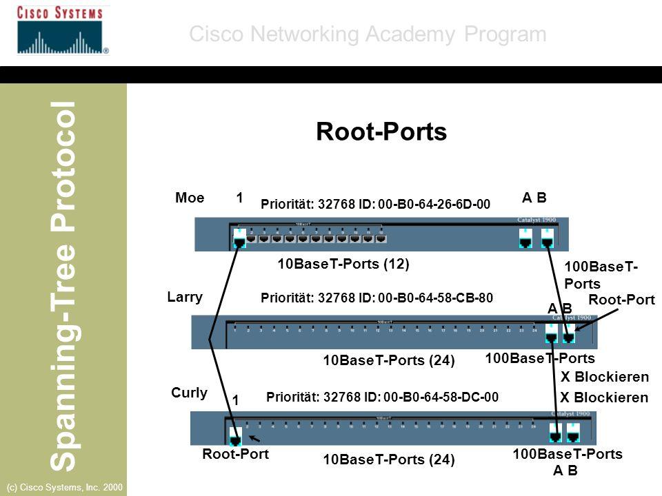Root-Ports Moe 1 A B 10BaseT-Ports (12) 100BaseT-Ports Larry Root-Port