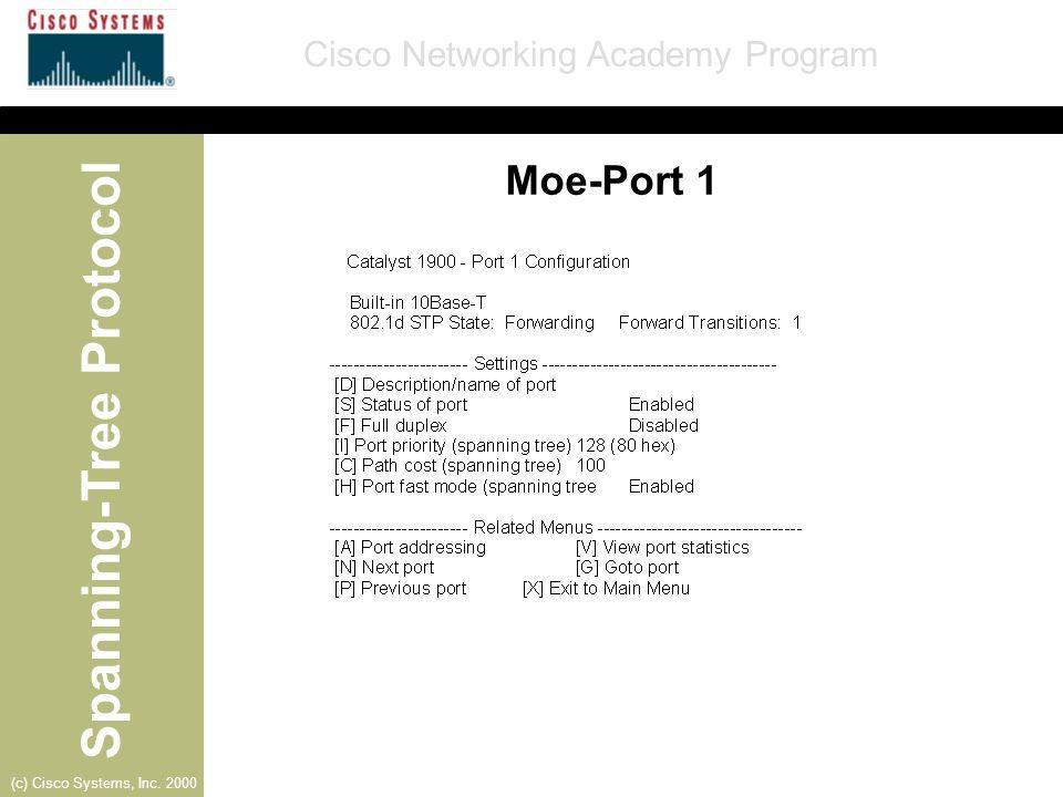Moe-Port 1