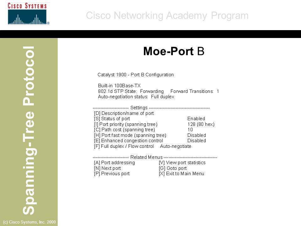 Moe-Port B