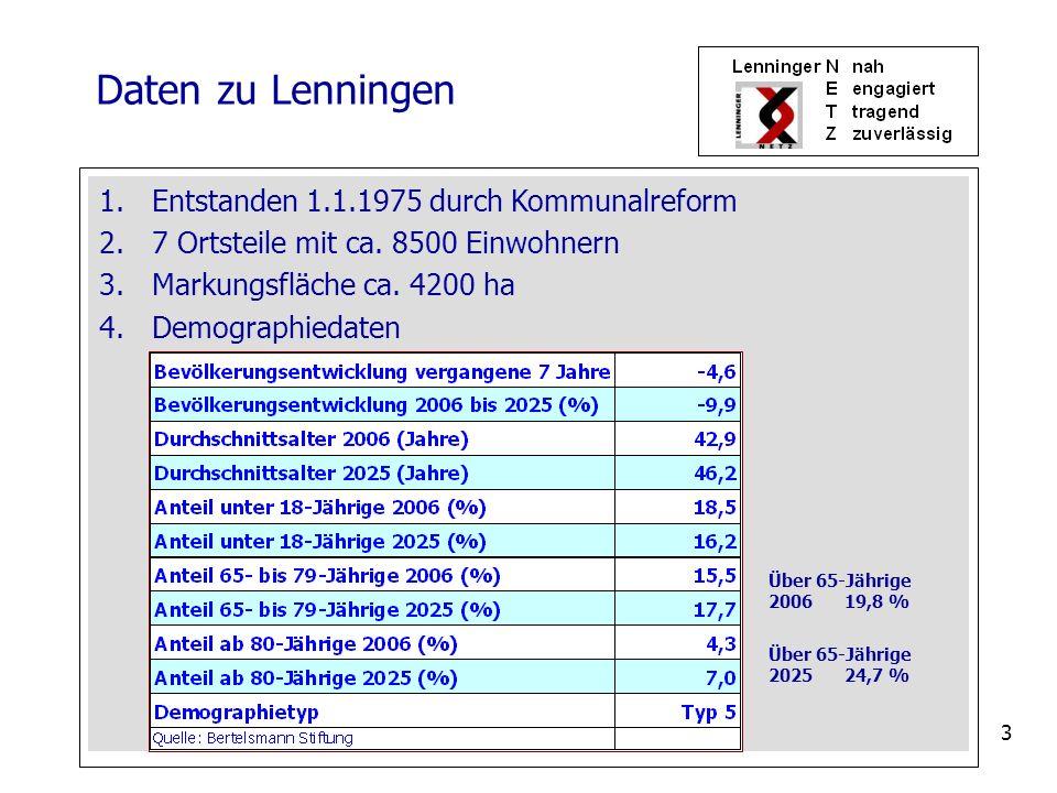 Daten zu Lenningen Entstanden 1.1.1975 durch Kommunalreform