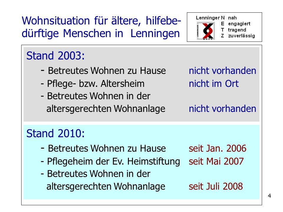 Wohnsituation für ältere, hilfebe- dürftige Menschen in Lenningen